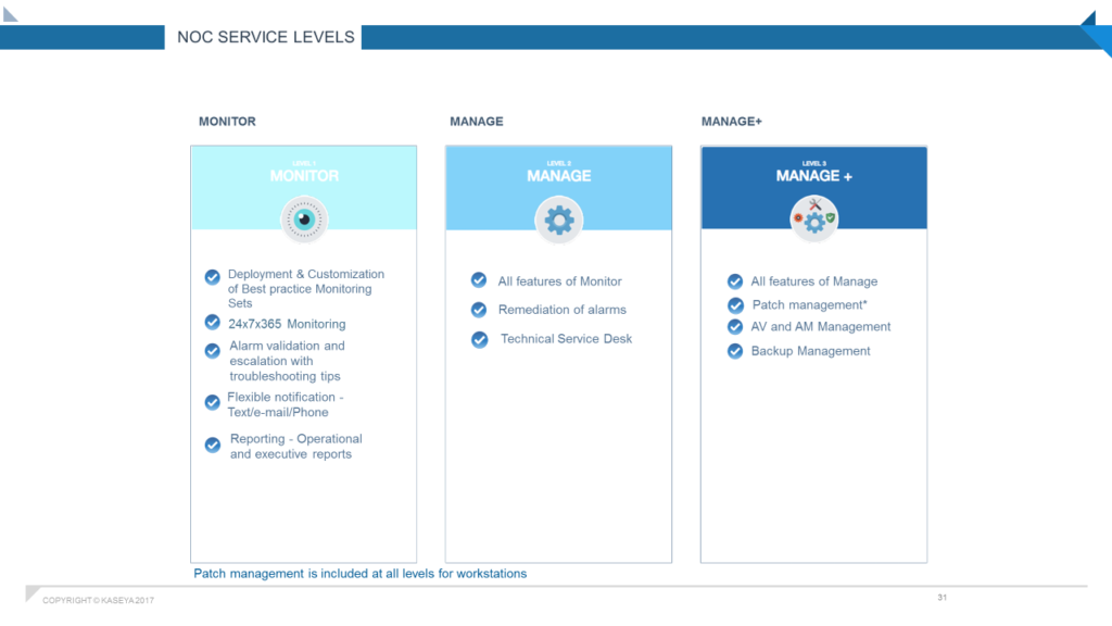 The Three Levels of NOC Services